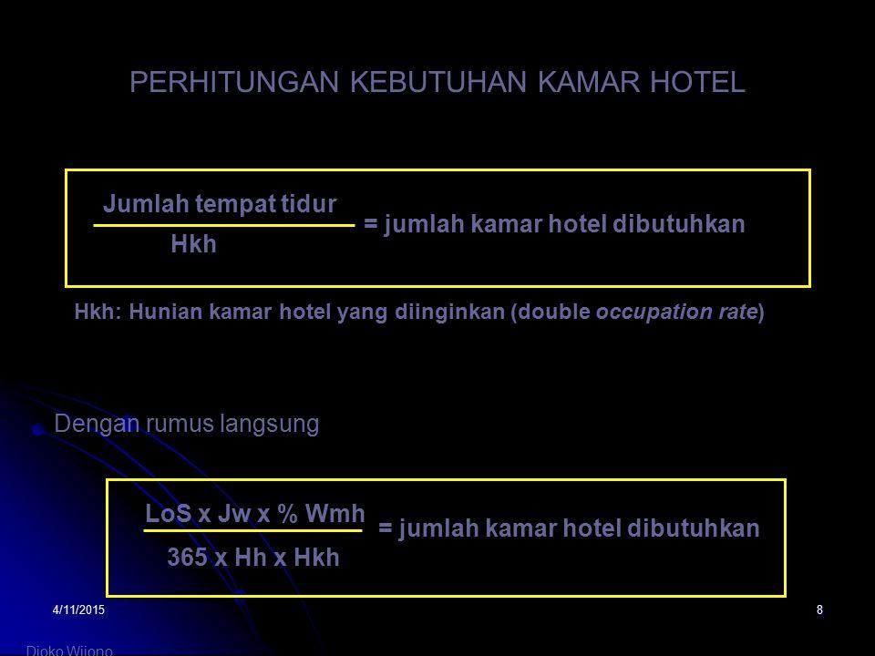 PERHITUNGAN KEBUTUHAN KAMAR HOTEL
