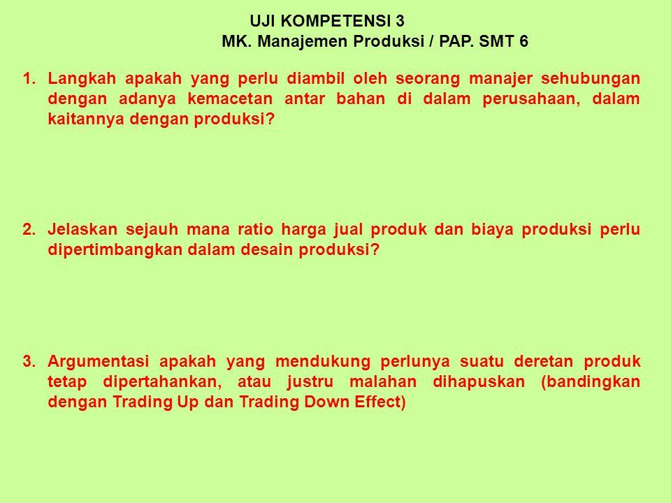 UJI KOMPETENSI 3 MK. Manajemen Produksi / PAP. SMT 6.