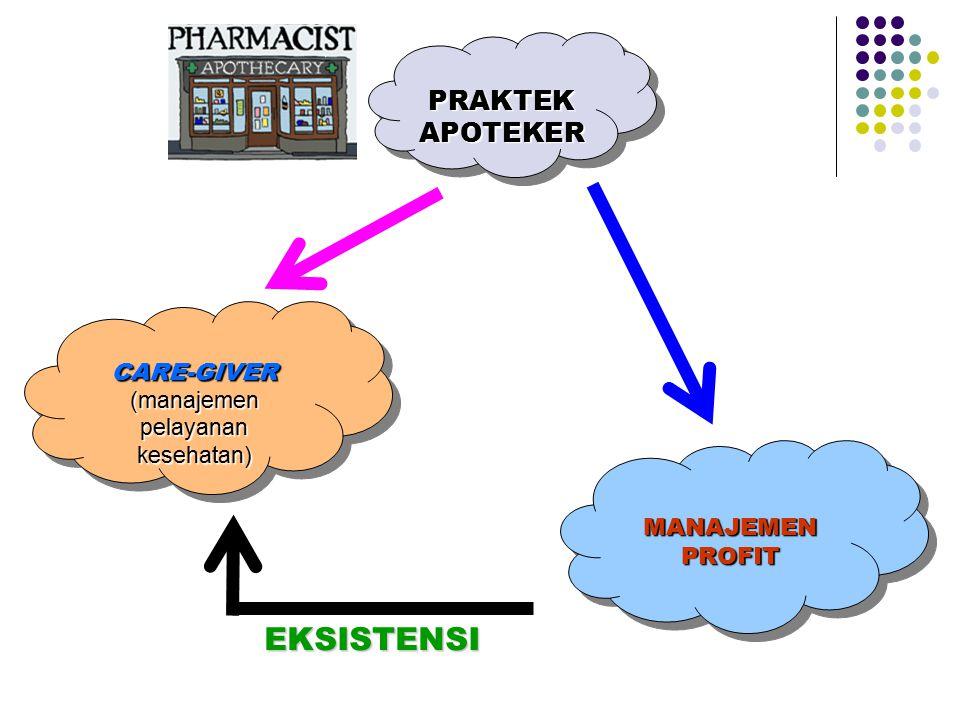 CARE-GIVER (manajemen pelayanan kesehatan)