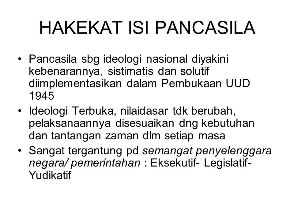 HAKEKAT ISI PANCASILA Pancasila sbg ideologi nasional diyakini kebenarannya, sistimatis dan solutif diimplementasikan dalam Pembukaan UUD 1945.