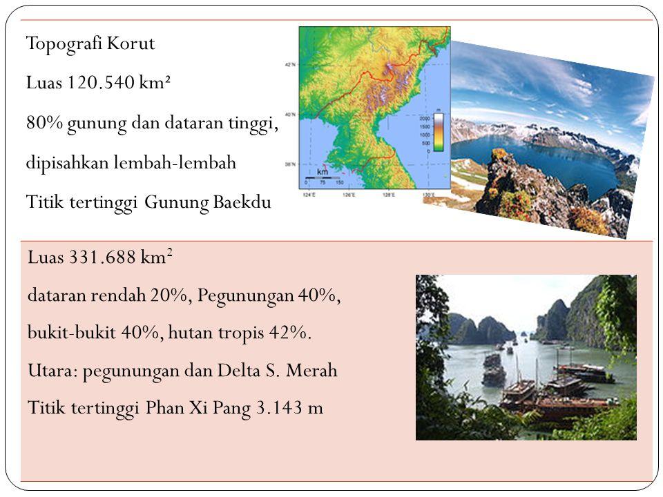 Topografi Korut Luas 120.540 km². 80% gunung dan dataran tinggi, dipisahkan lembah-lembah. Titik tertinggi Gunung Baekdu.
