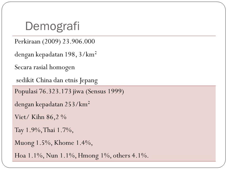 Demografi Perkiraan (2009) 23.906.000 dengan kepadatan 198, 3/km2