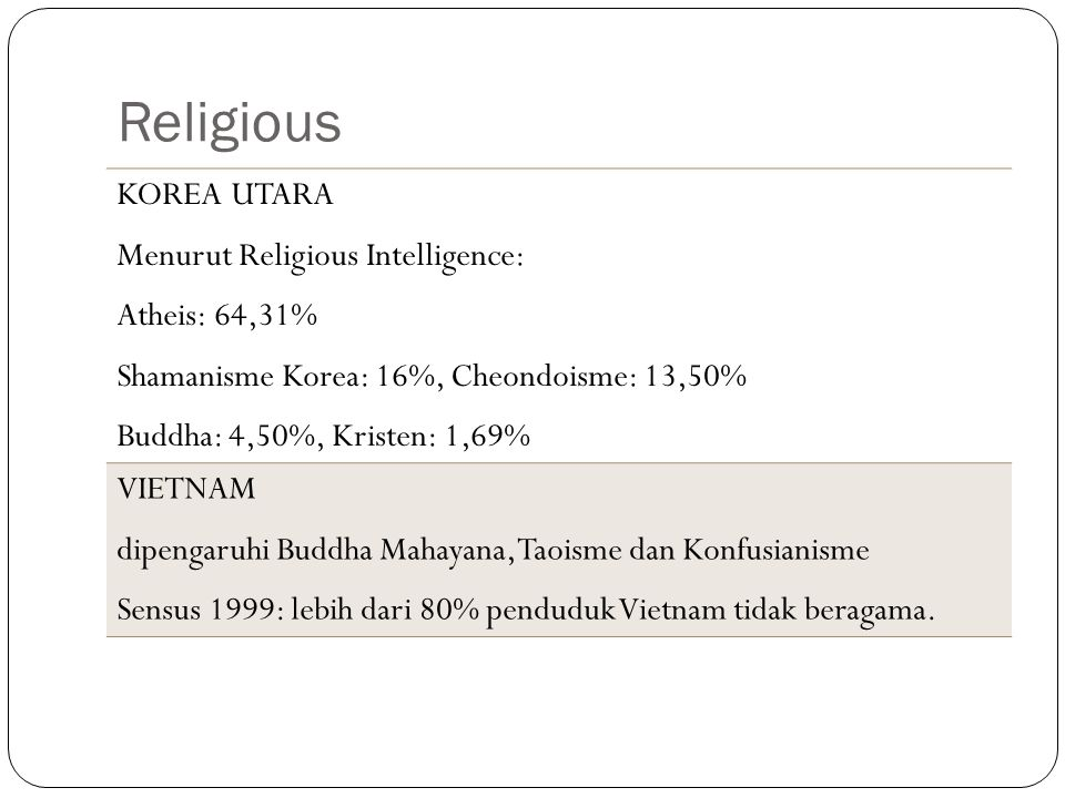 Religious KOREA UTARA Menurut Religious Intelligence: Atheis: 64,31%