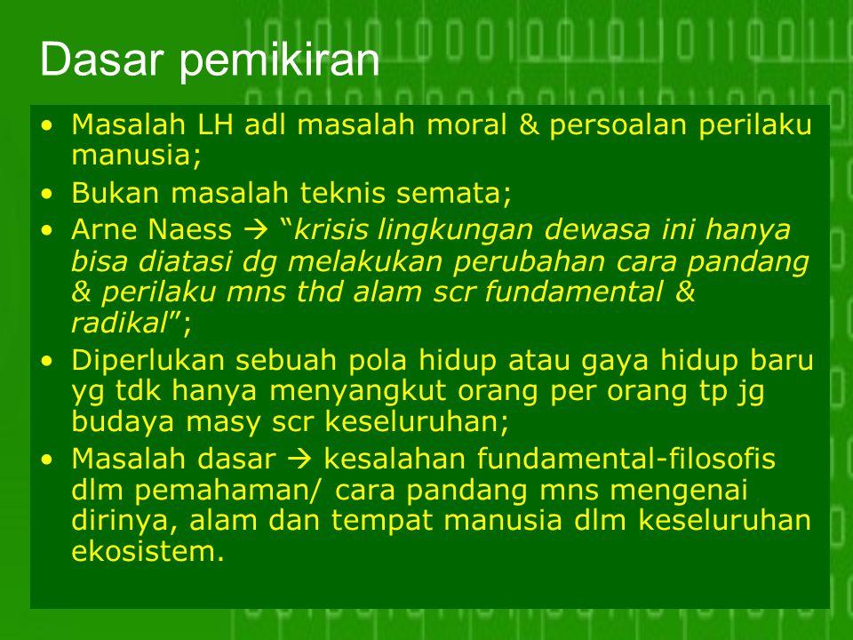 Dasar pemikiran Masalah LH adl masalah moral & persoalan perilaku manusia; Bukan masalah teknis semata;