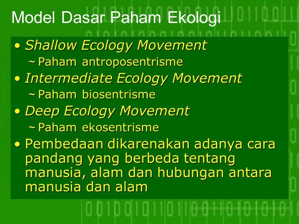 Model Dasar Paham Ekologi