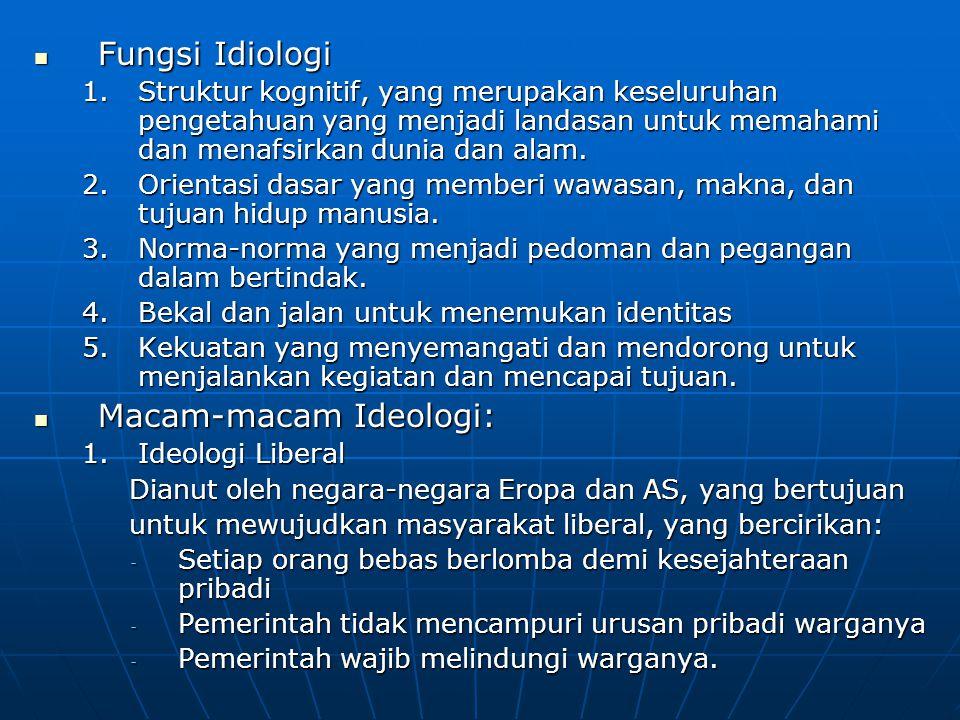 Macam-macam Ideologi:
