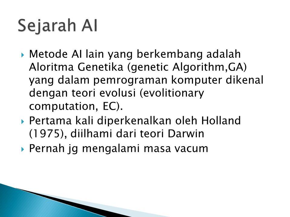 Sejarah AI