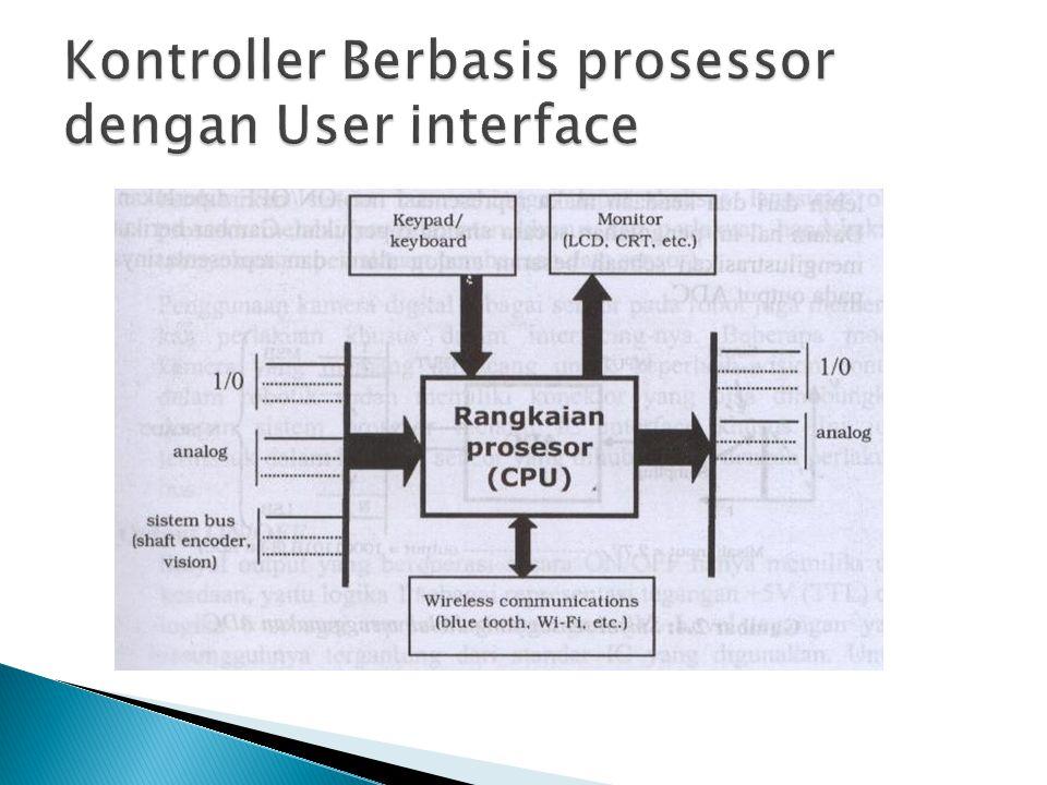 Kontroller Berbasis prosessor dengan User interface