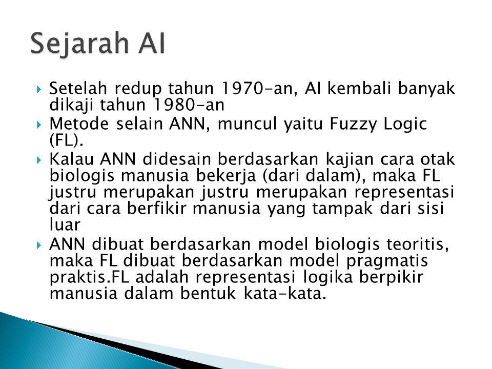 Sejarah AI Setelah redup tahun 1970-an, AI kembali banyak dikaji tahun 1980-an. Metode selain ANN, muncul yaitu Fuzzy Logic (FL).
