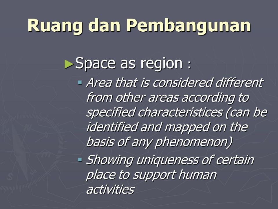 Ruang dan Pembangunan Space as region :