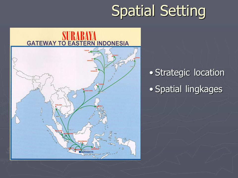Spatial Setting Strategic location Spatial lingkages