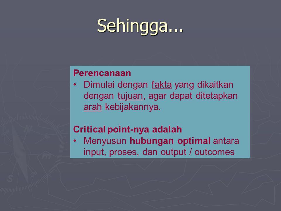 Sehingga... Perencanaan. Dimulai dengan fakta yang dikaitkan dengan tujuan, agar dapat ditetapkan arah kebijakannya.