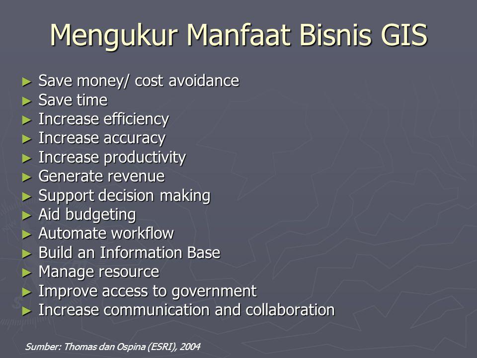 Mengukur Manfaat Bisnis GIS