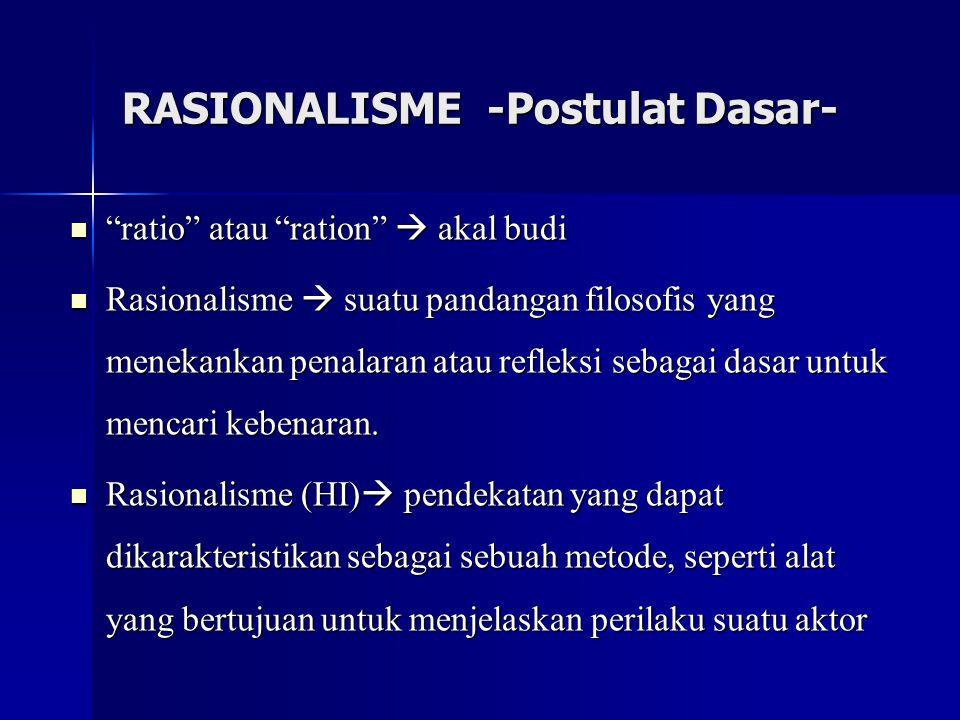 RASIONALISME -Postulat Dasar-