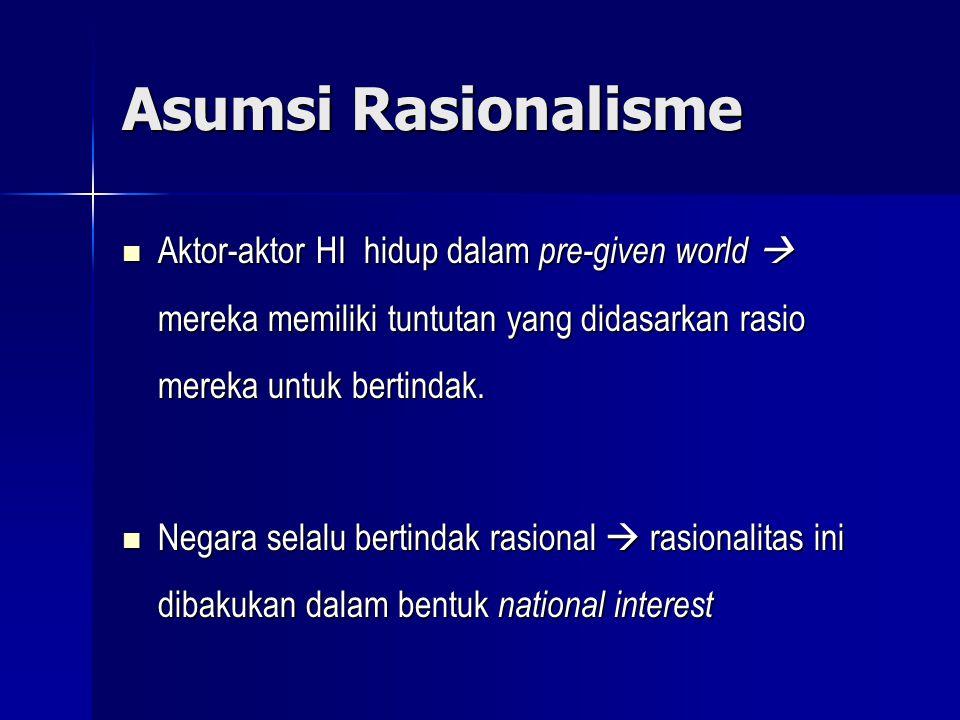 Asumsi Rasionalisme Aktor-aktor HI hidup dalam pre-given world  mereka memiliki tuntutan yang didasarkan rasio mereka untuk bertindak.