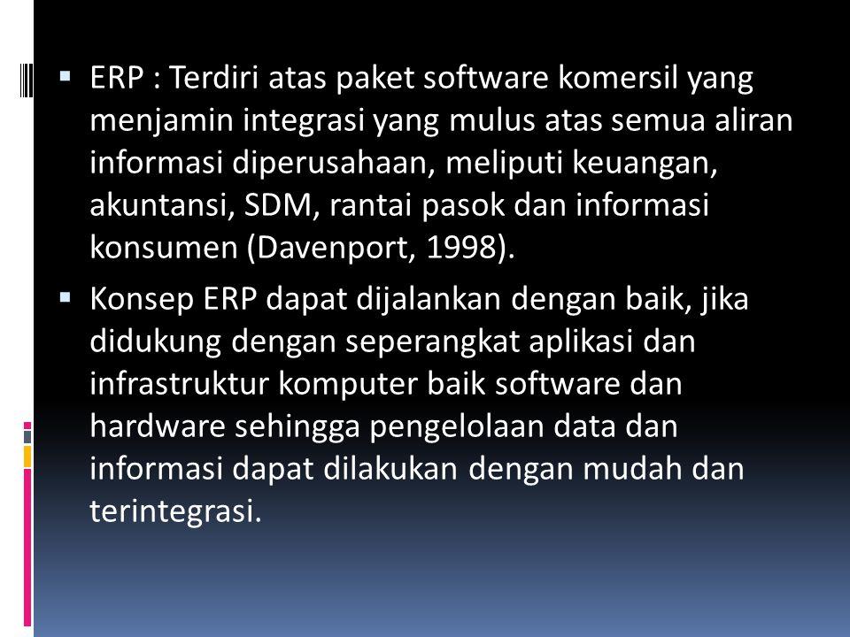 ERP : Terdiri atas paket software komersil yang menjamin integrasi yang mulus atas semua aliran informasi diperusahaan, meliputi keuangan, akuntansi, SDM, rantai pasok dan informasi konsumen (Davenport, 1998).