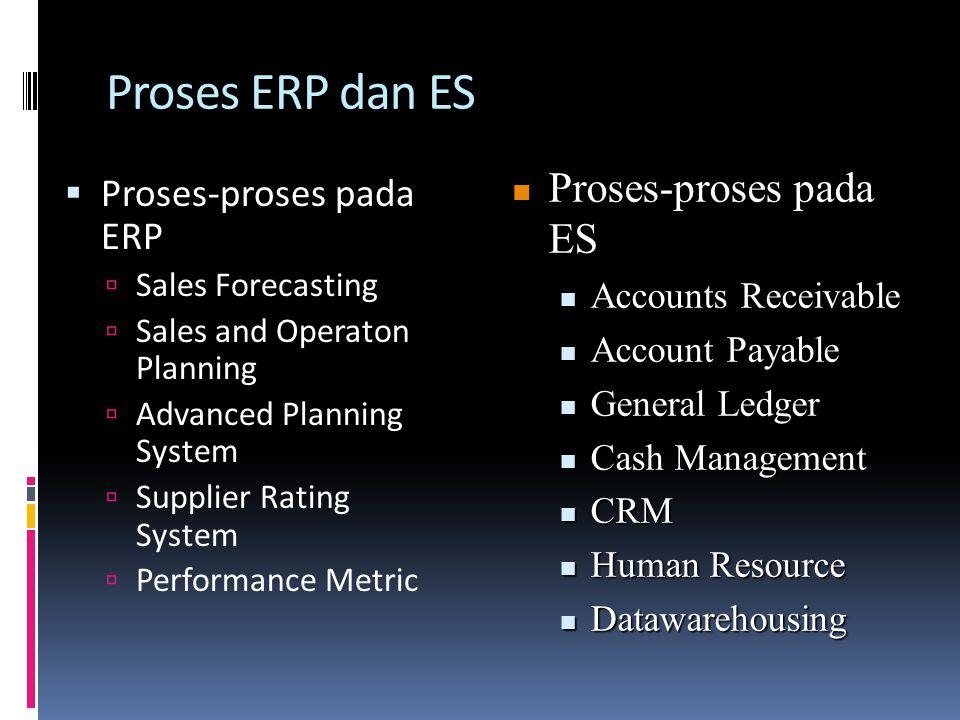 Proses ERP dan ES Proses-proses pada ES Proses-proses pada ERP