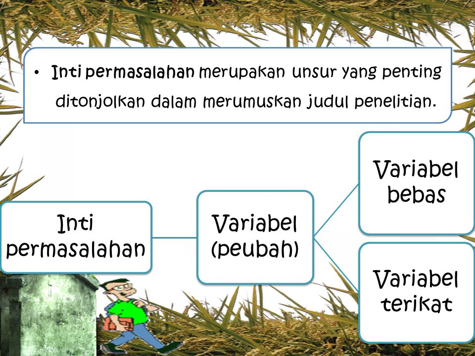 Inti permasalahan merupakan unsur yang penting ditonjolkan dalam merumuskan judul penelitian.