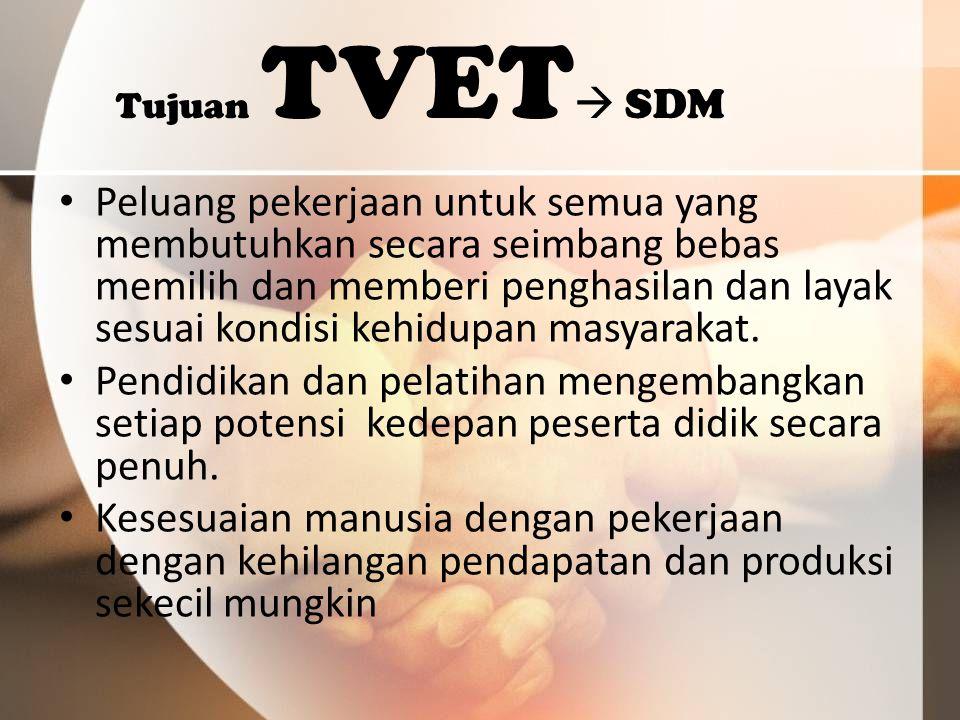 Tujuan TVET SDM