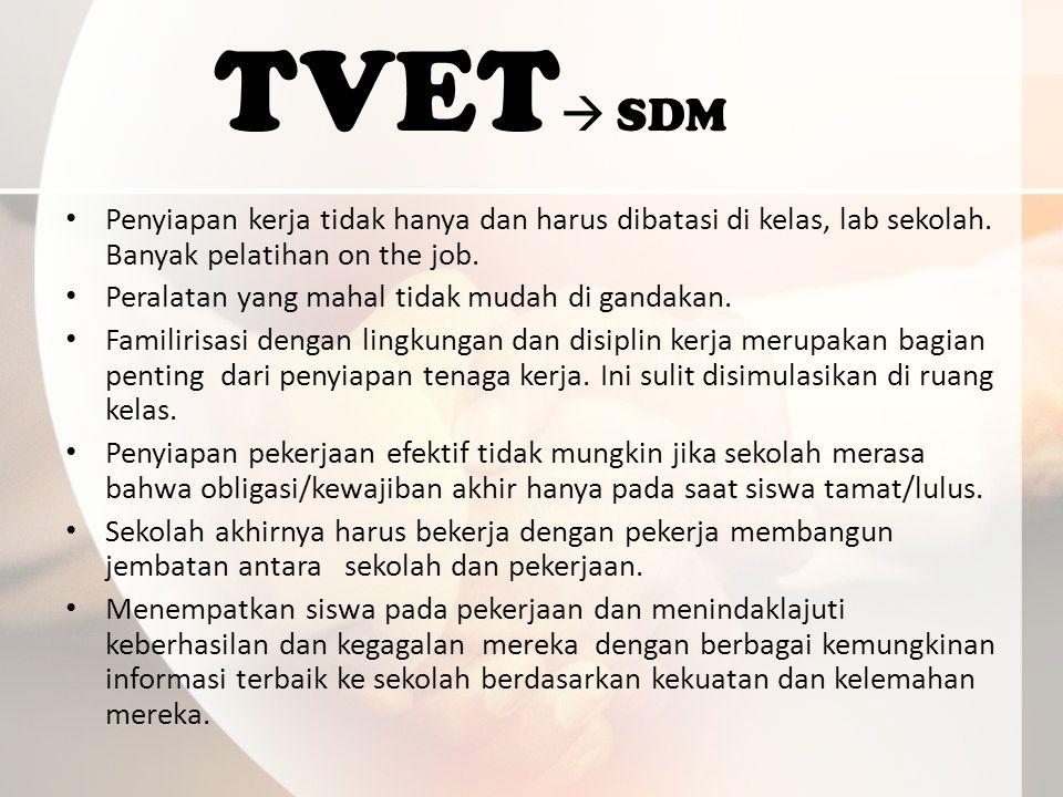 TVET SDM Penyiapan kerja tidak hanya dan harus dibatasi di kelas, lab sekolah. Banyak pelatihan on the job.