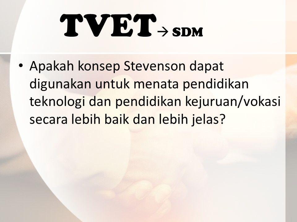 TVET SDM Apakah konsep Stevenson dapat digunakan untuk menata pendidikan teknologi dan pendidikan kejuruan/vokasi secara lebih baik dan lebih jelas