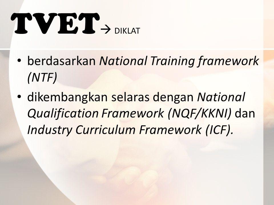 berdasarkan National Training framework (NTF)