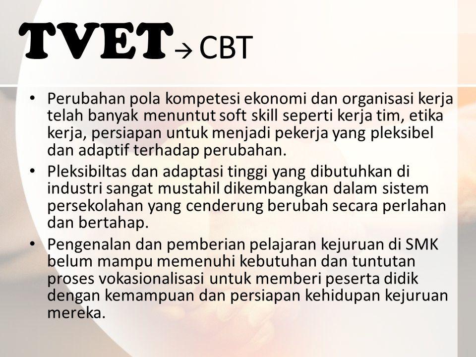 TVET CBT