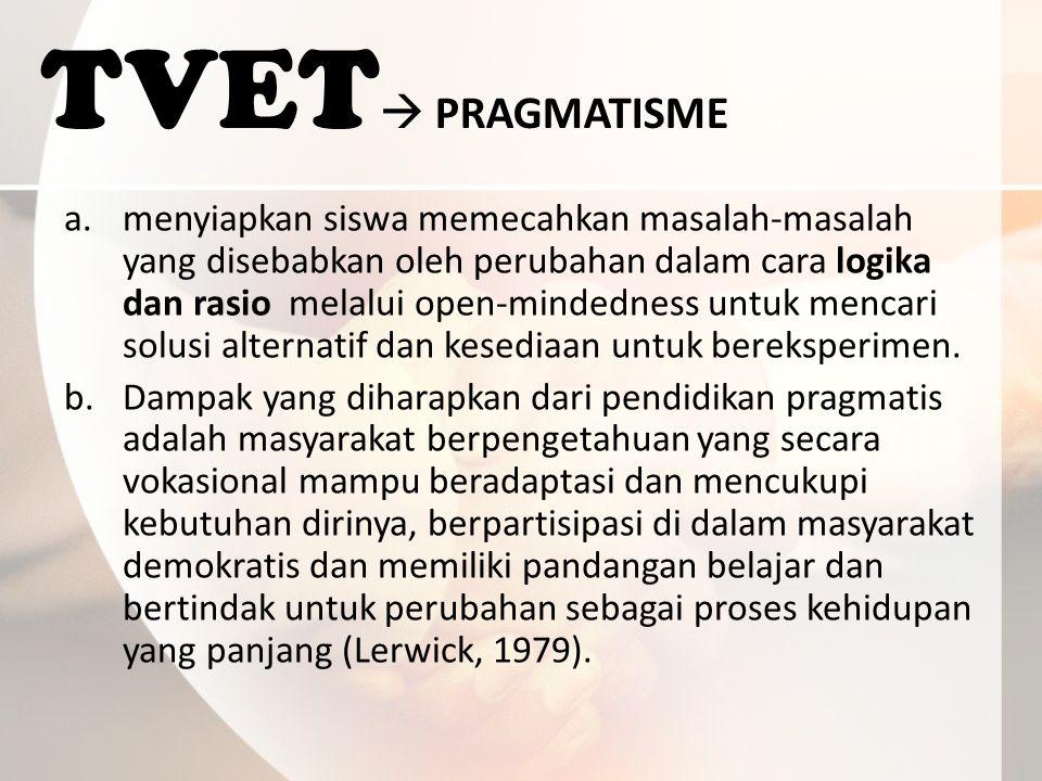 TVET PRAGMATISME