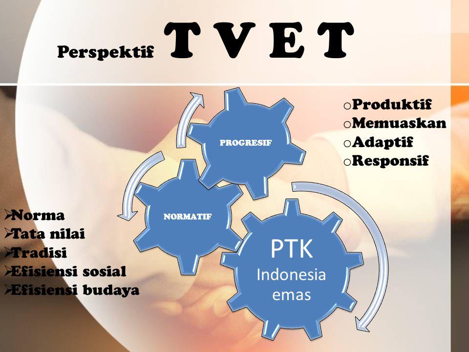 PTK Indonesia emas Perspektif T V E T Produktif Memuaskan Adaptif