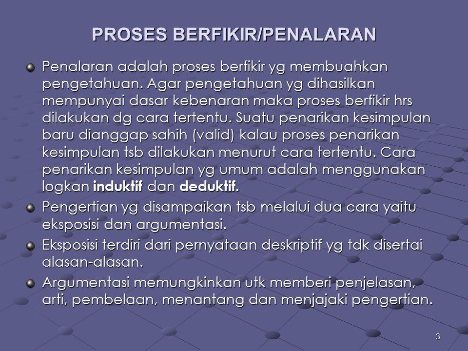 PROSES BERFIKIR/PENALARAN