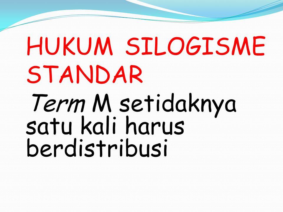 HUKUM SILOGISME STANDAR