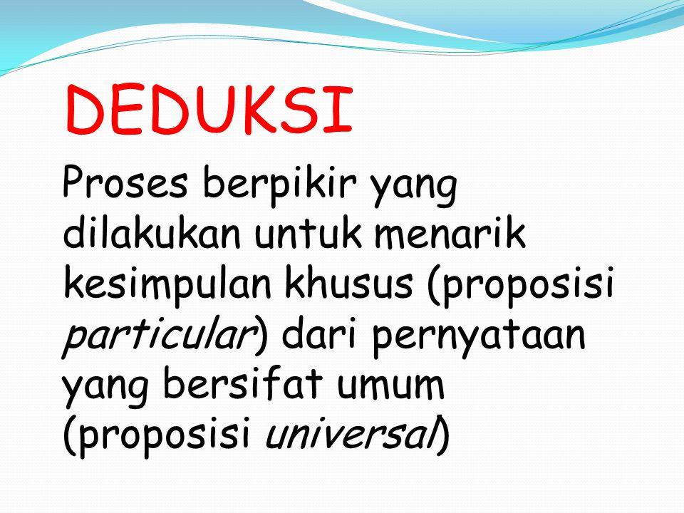 DEDUKSI Proses berpikir yang dilakukan untuk menarik kesimpulan khusus (proposisi particular) dari pernyataan yang bersifat umum (proposisi universal)