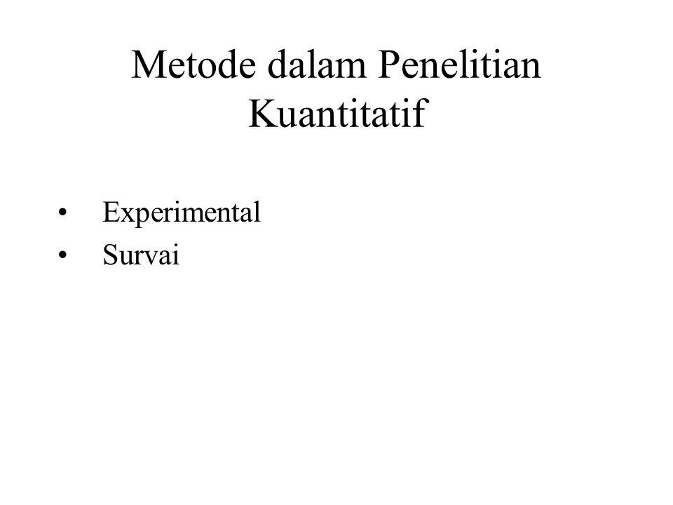 Metode dalam Penelitian Kuantitatif