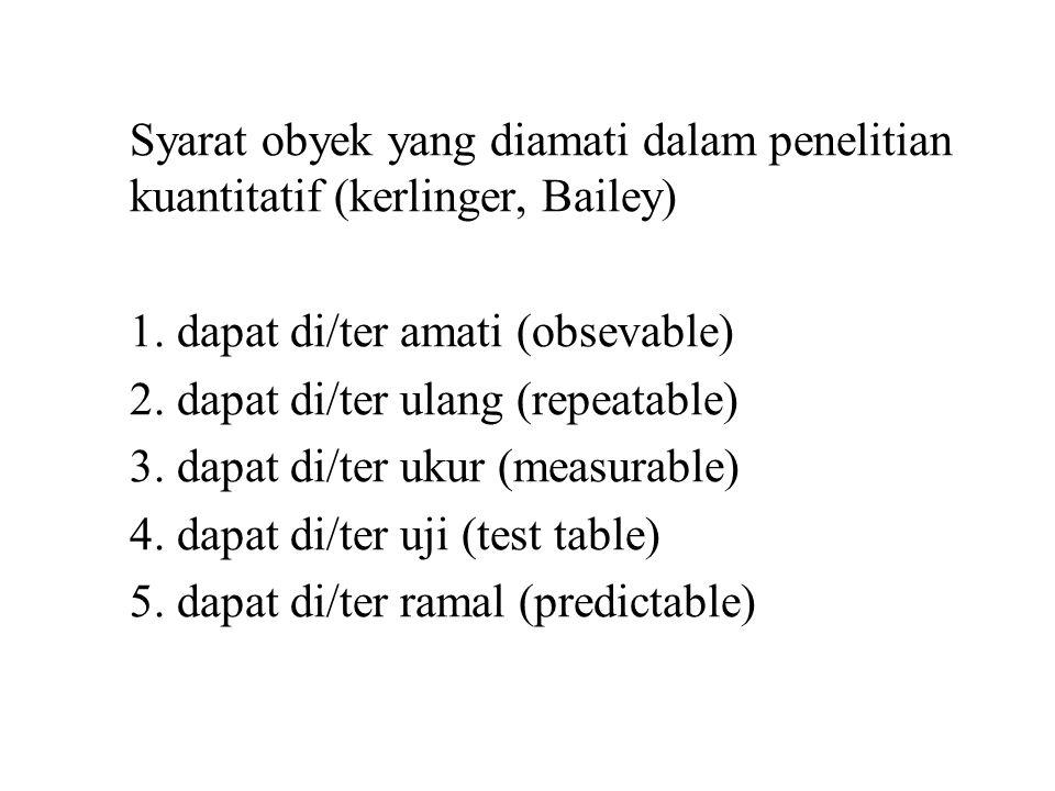 Syarat obyek yang diamati dalam penelitian kuantitatif (kerlinger, Bailey)
