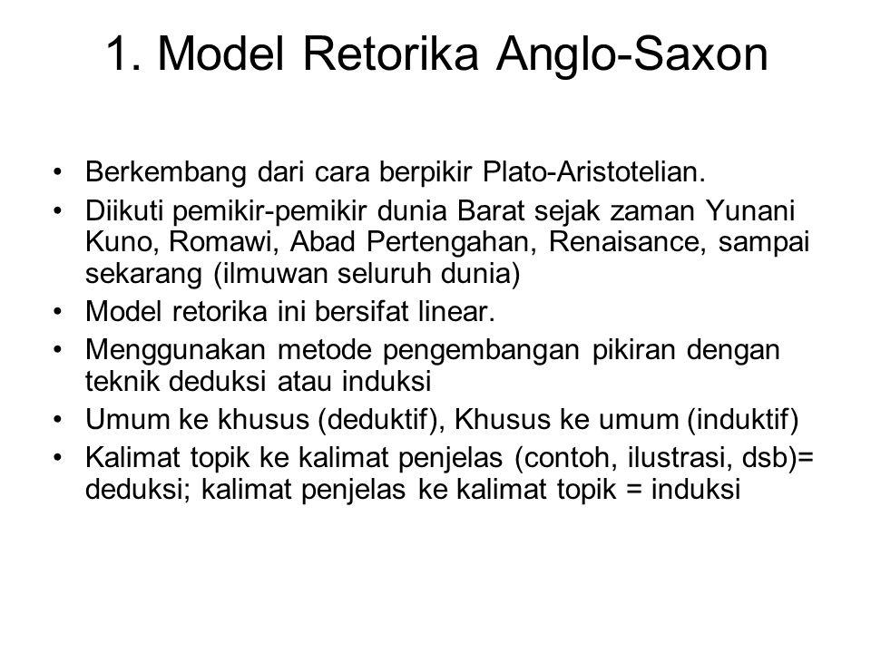 1. Model Retorika Anglo-Saxon