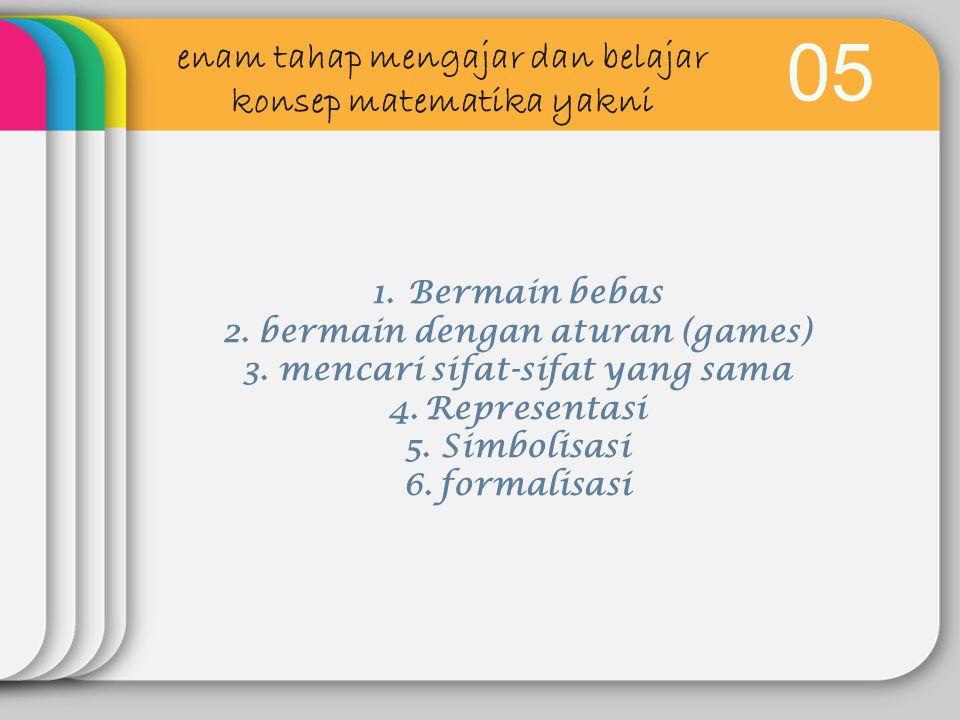 05 enam tahap mengajar dan belajar konsep matematika yakni