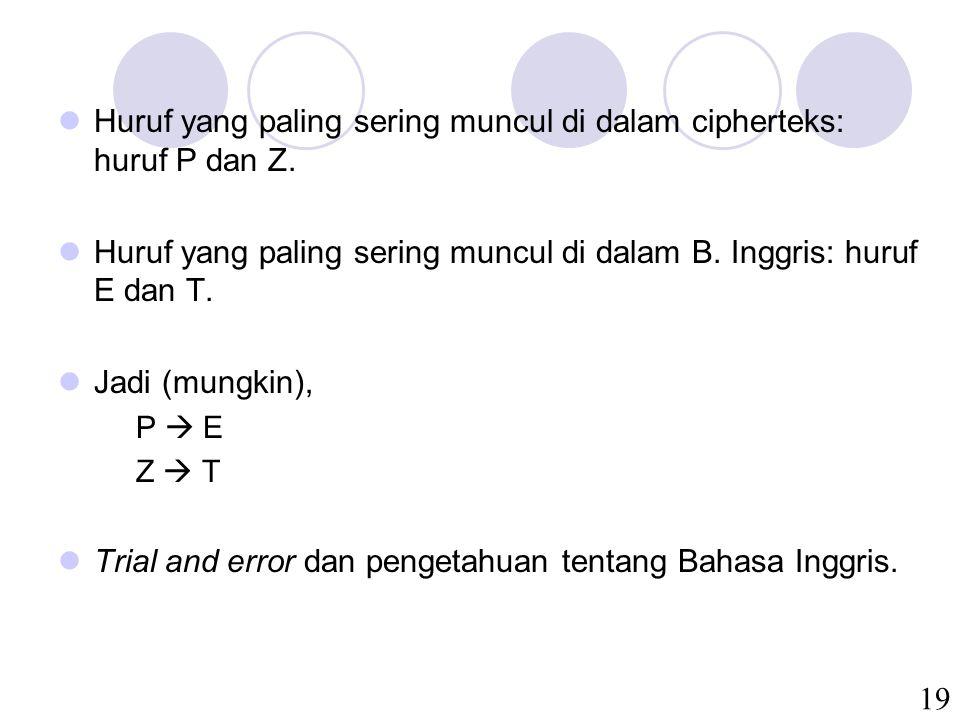 Huruf yang paling sering muncul di dalam cipherteks: huruf P dan Z.