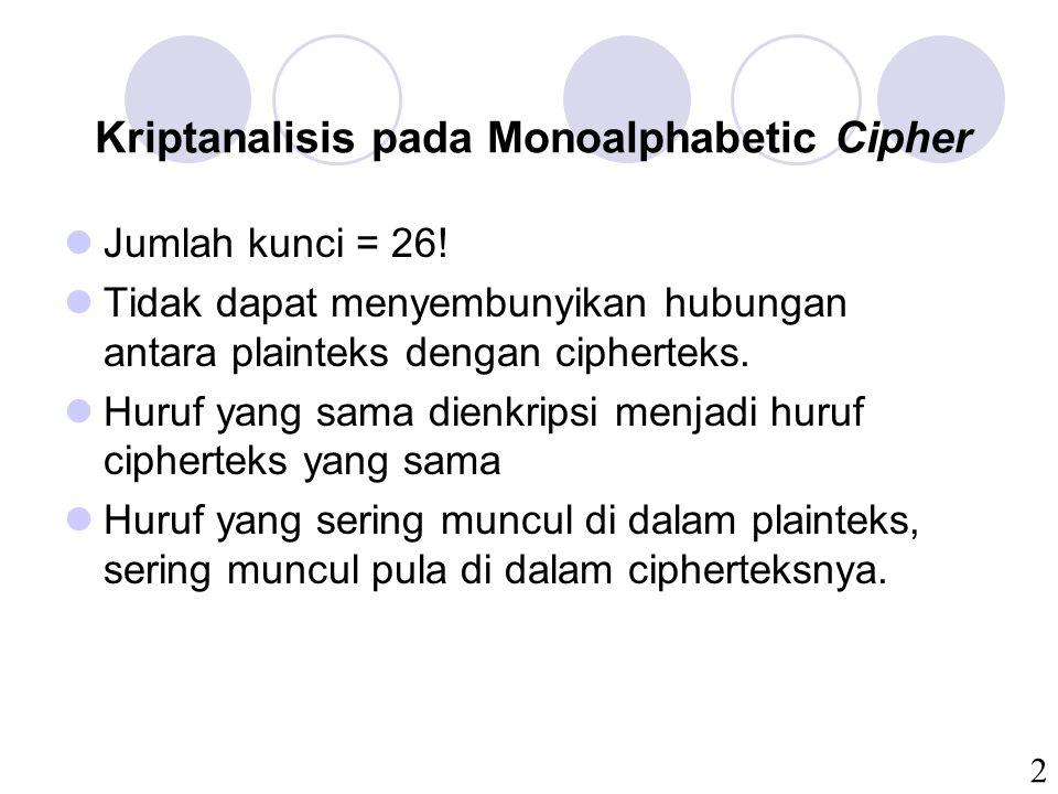 Kriptanalisis pada Monoalphabetic Cipher
