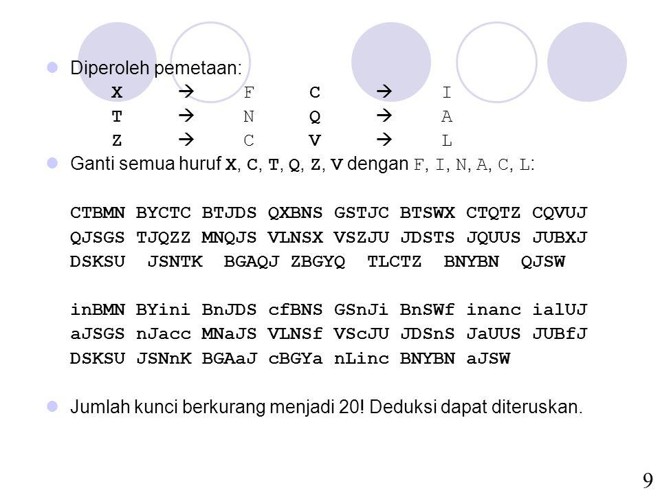 Ganti semua huruf X, C, T, Q, Z, V dengan F, I, N, A, C, L: