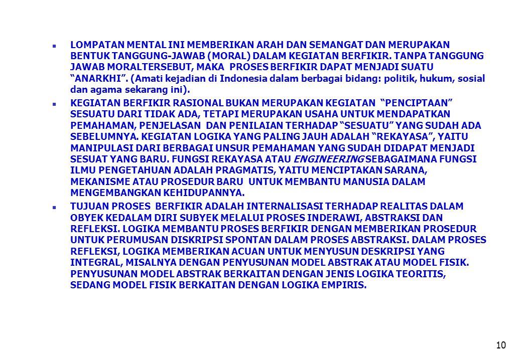 LOMPATAN MENTAL INI MEMBERIKAN ARAH DAN SEMANGAT DAN MERUPAKAN BENTUK TANGGUNG-JAWAB (MORAL) DALAM KEGIATAN BERFIKIR. TANPA TANGGUNG JAWAB MORALTERSEBUT, MAKA PROSES BERFIKIR DAPAT MENJADI SUATU ANARKHI . (Amati kejadian di Indonesia dalam berbagai bidang: politik, hukum, sosial dan agama sekarang ini).