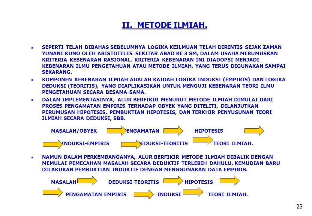 II. METODE ILMIAH.