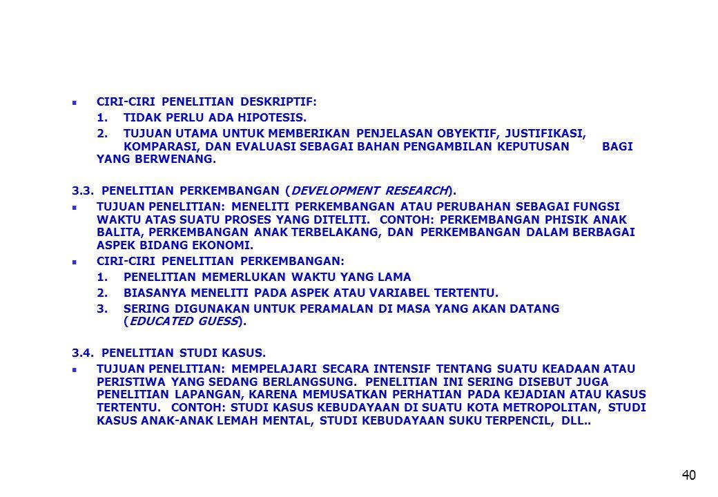 CIRI-CIRI PENELITIAN DESKRIPTIF:
