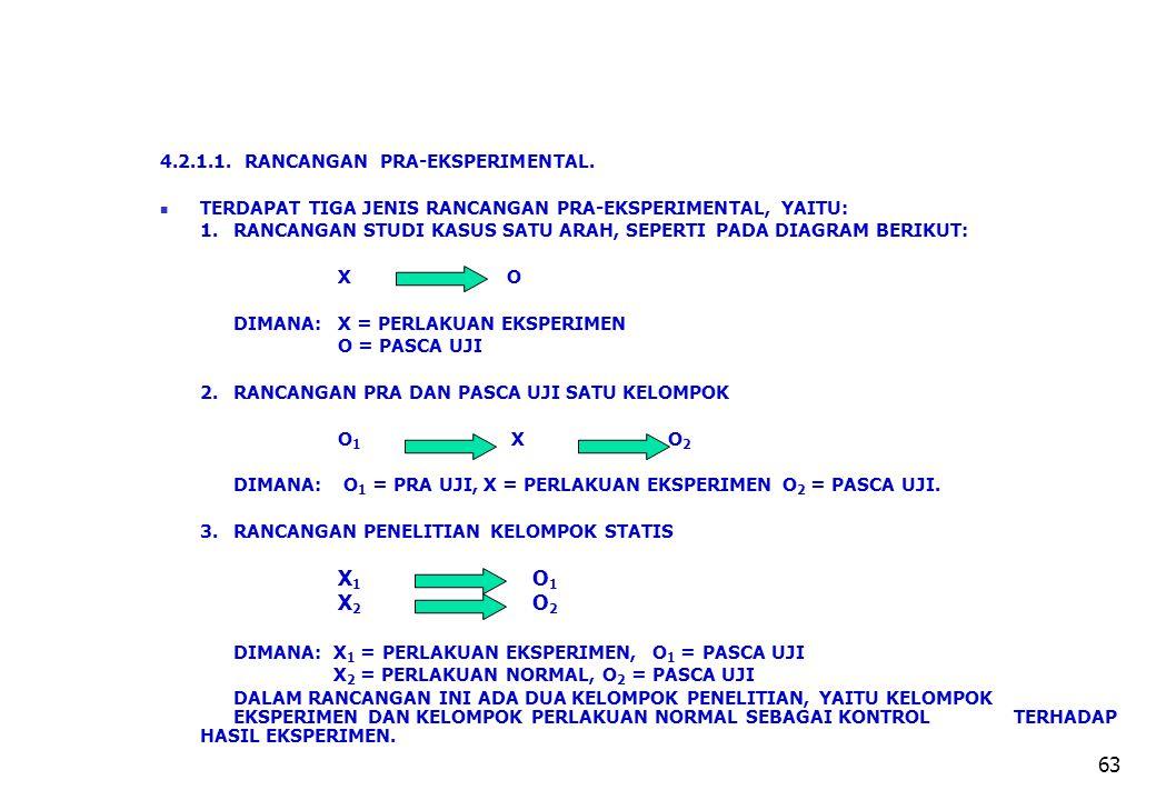 X2 O2 4.2.1.1. RANCANGAN PRA-EKSPERIMENTAL.