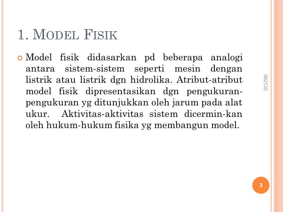 1. Model Fisik