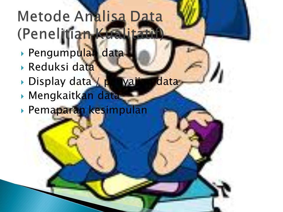 Metode Analisa Data (Penelitian Kualitatif)