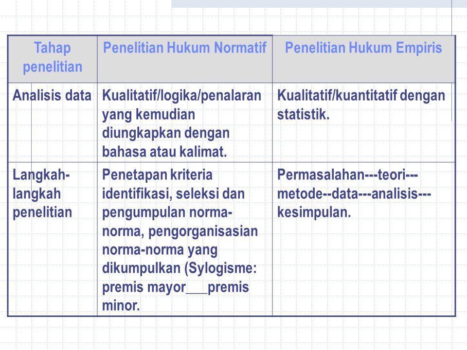 Penelitian Hukum Normatif Penelitian Hukum Empiris