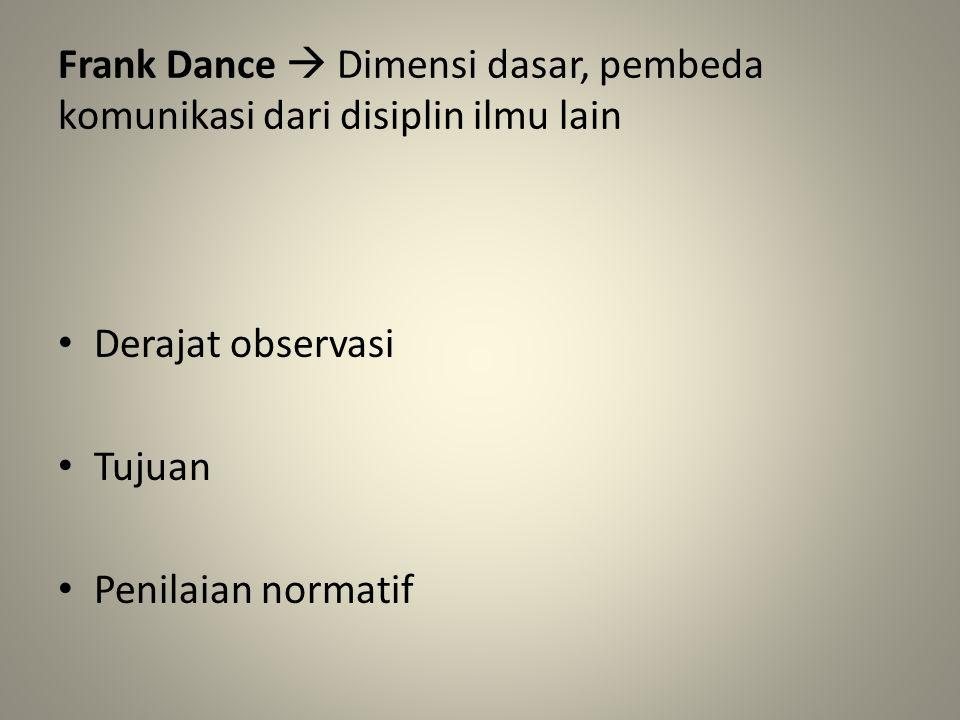 Frank Dance  Dimensi dasar, pembeda komunikasi dari disiplin ilmu lain