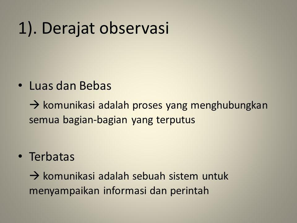 1). Derajat observasi Luas dan Bebas