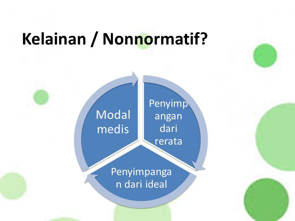 Kelainan / Nonnormatif