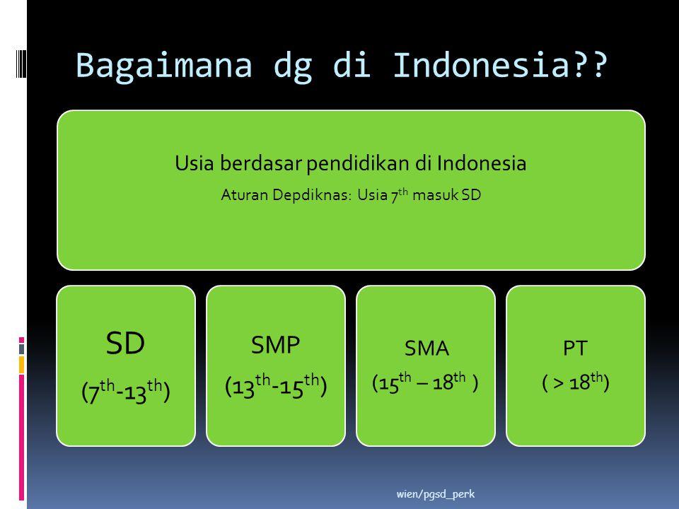 Bagaimana dg di Indonesia